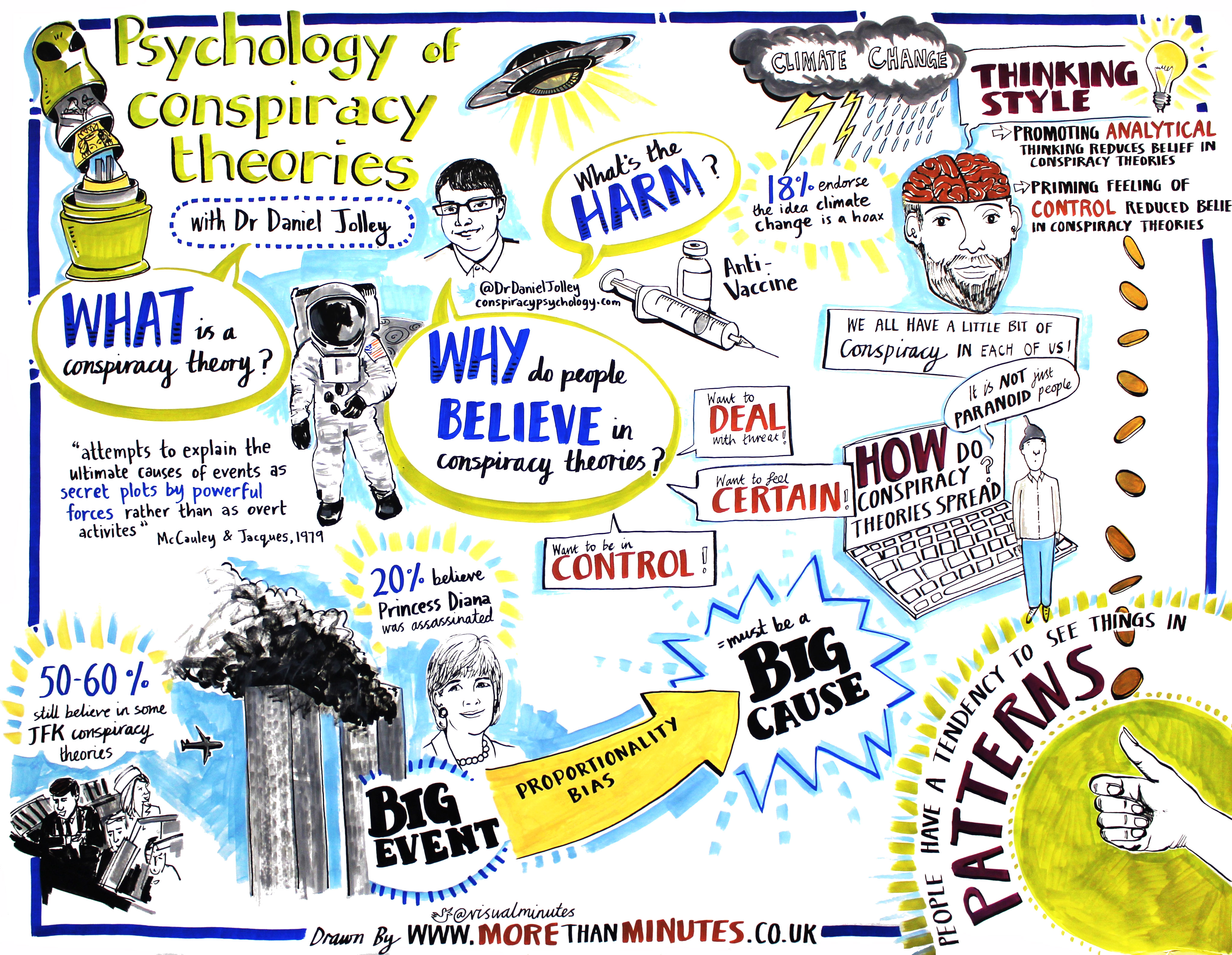 Psych of Conspiracy Image High